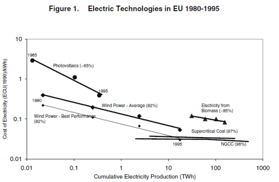 inpec electric technologies in EU