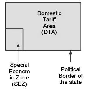 Special Economic Zones - Legal Zones