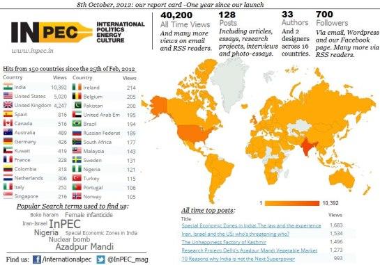 InPEC Anniversary Infographic